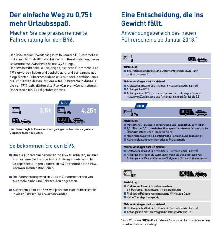 B96 Führerschein Zusatzinfos 2